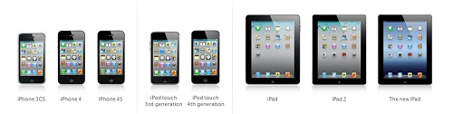 iOS 5.1 compatible with iPhone, iPad and iPod touch